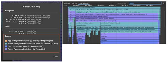 彩色的火焰图,识别应用中的应用 vs. 原生 vs. Dart vs. Flutter 代码活动