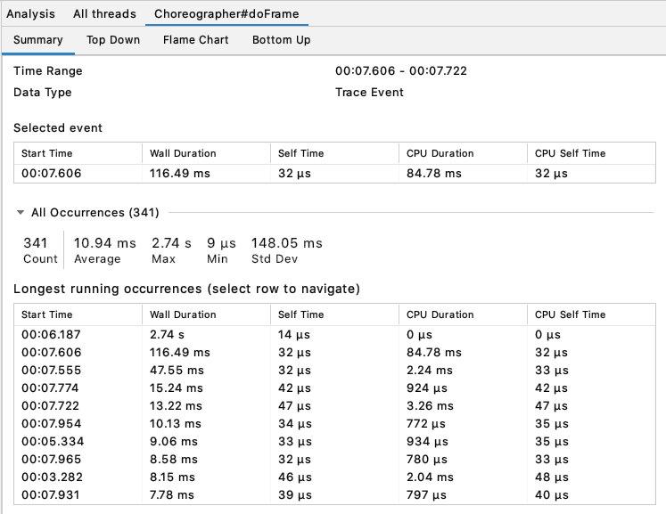 统计信息以及跟踪事件中运行时间最长的事件