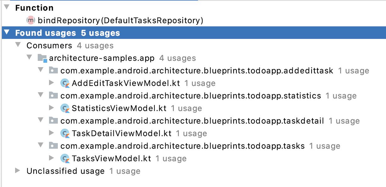 为 bindRepository 方法使用 Find usage 功能